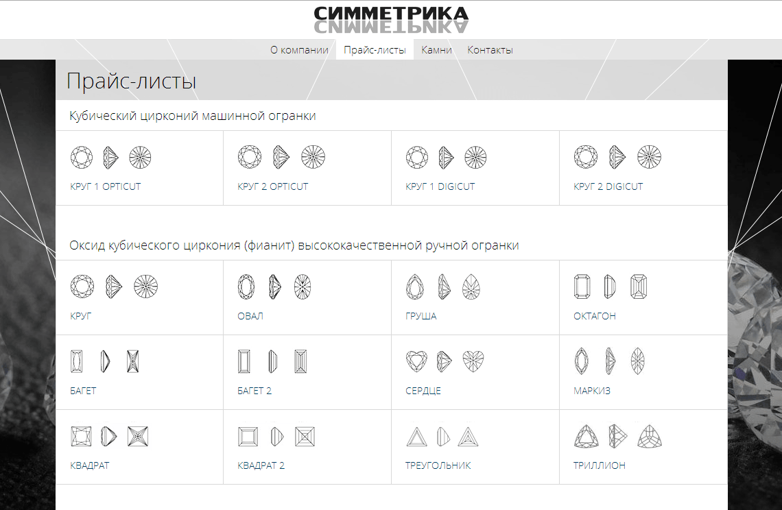 sozdanie-saita-simetrika-price